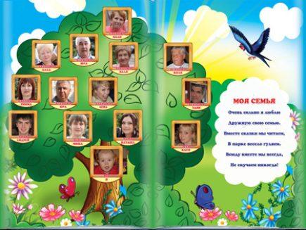 """Что подарить ребенку? Азбука с фотографиями. Подарок для ребенка под заказ персональная азбука. Подарок на День рождения, Новый год от Деда Мороза или Санты. <a href=""""http://prostotak.com.ua/ru/product-category/present/fotopechat/"""" target=""""_blank"""">Заказать.</a>"""