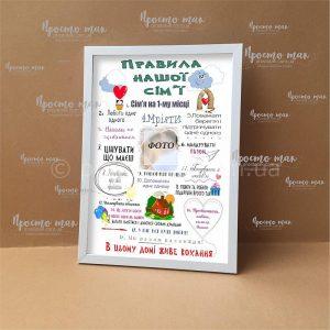 Постер А4 правила семьи с фотографией